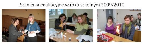 szkolenia2009