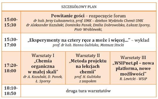 planf2011
