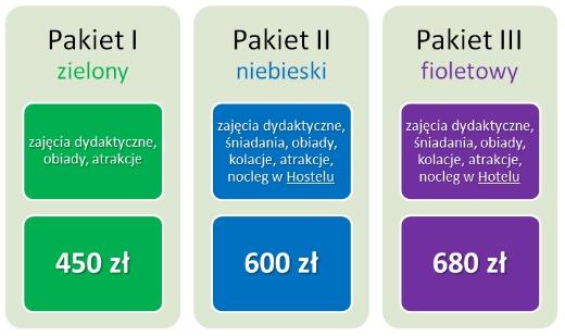 pakietprzyr2013